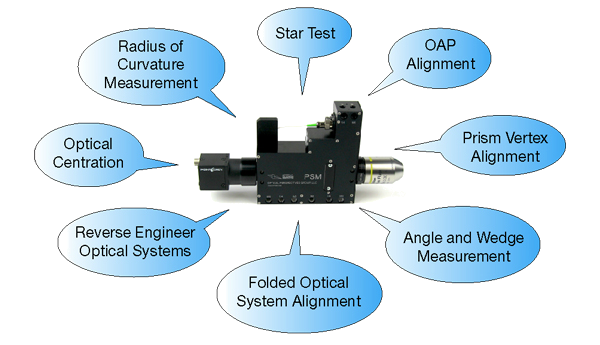 Point Source Microscope PSM Applications